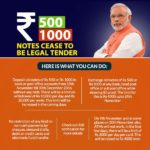 New currencies in India