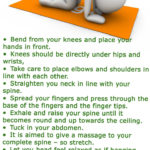 Yoga for Hyperthyroidism
